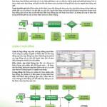 Thiết kế catalog phần mềm quản lý bất động sản